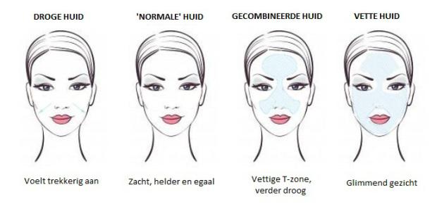 Huid types informatie